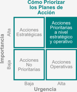 Infografía-Priorización-marketing-estrategico